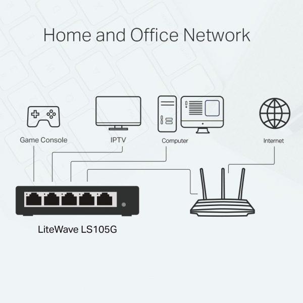 LS105G UN 1.0 overview 04 large 1560909129447l 1