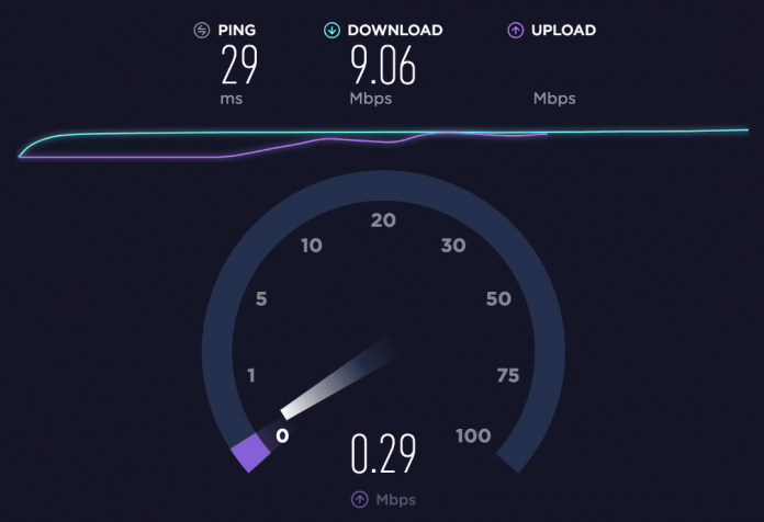 Check how fast your connect is with an internet speed test